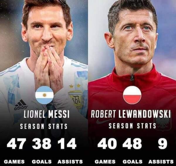 Messi VS Lewandowski